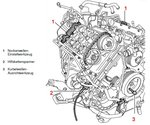 Engine Timing Tool voor Porsche Cayenne