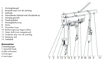 Electric hoist 300/600 kg