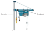 Hoist 230v speedy, quick type of 15m / min. Specially developed for use in construction.