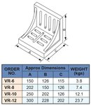 Angle plates with reinforcement ribs