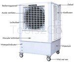 Industrial cooling fan 18000m³/h 175 litres